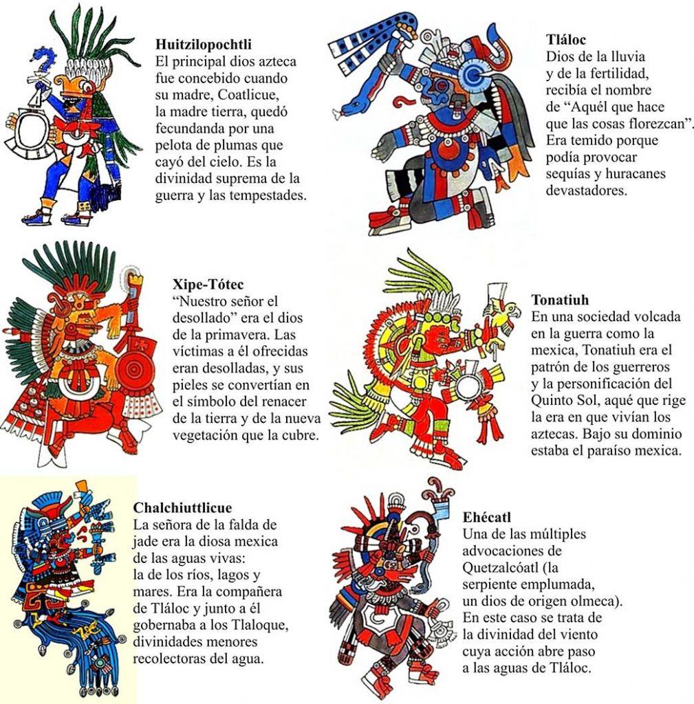 La cultura tolteca y sus religiones