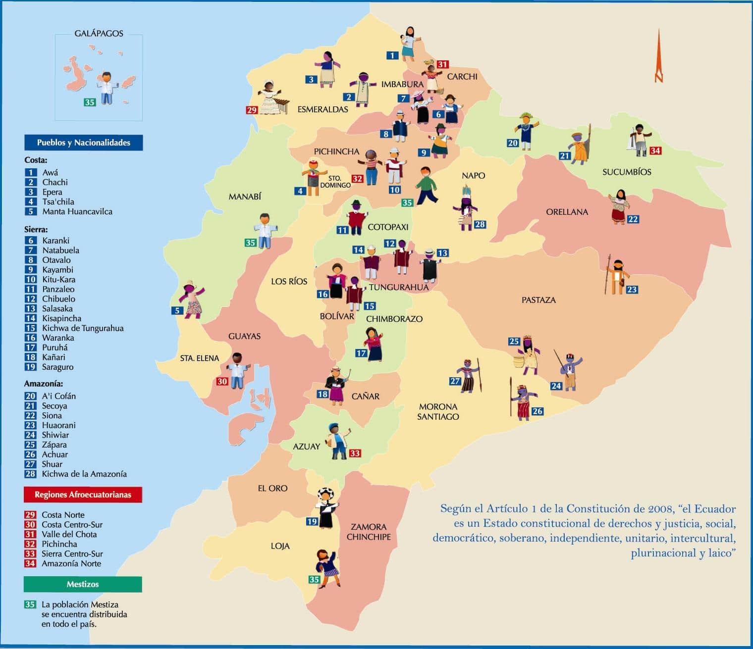 Etnias del Ecuador - Población indígena