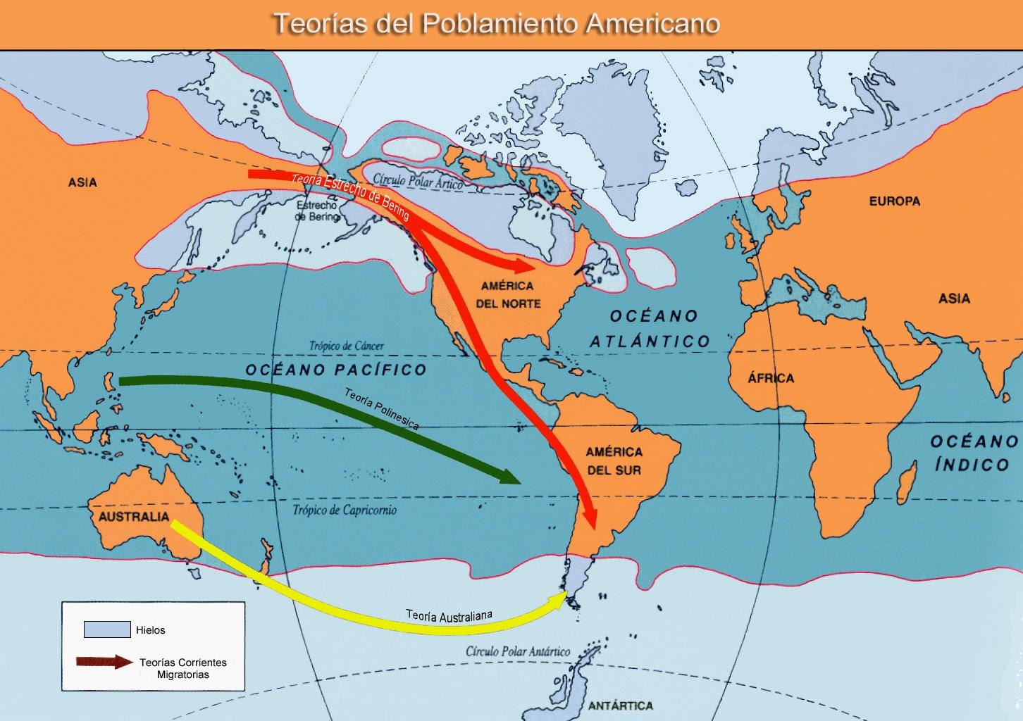 Poblamiento de América- Corrientes migratorias