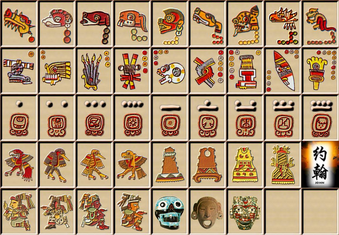 Importancia de los nahuatl