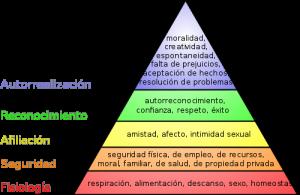 Organizacion social de los nahuatl