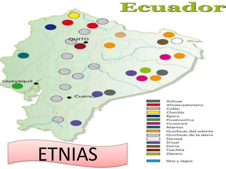 Shuar - Etnias ecuatorianas