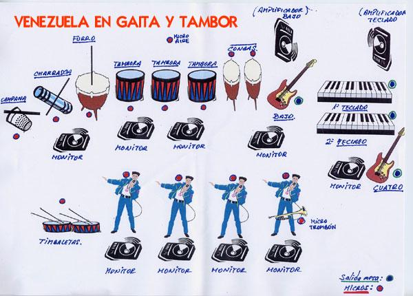 instrumentos-musicales-de-venezuela-2