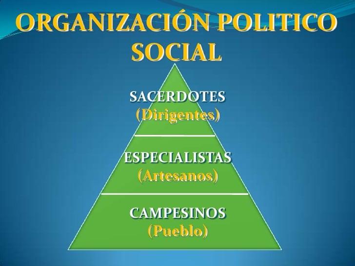 Cultura Chavin organizacion social