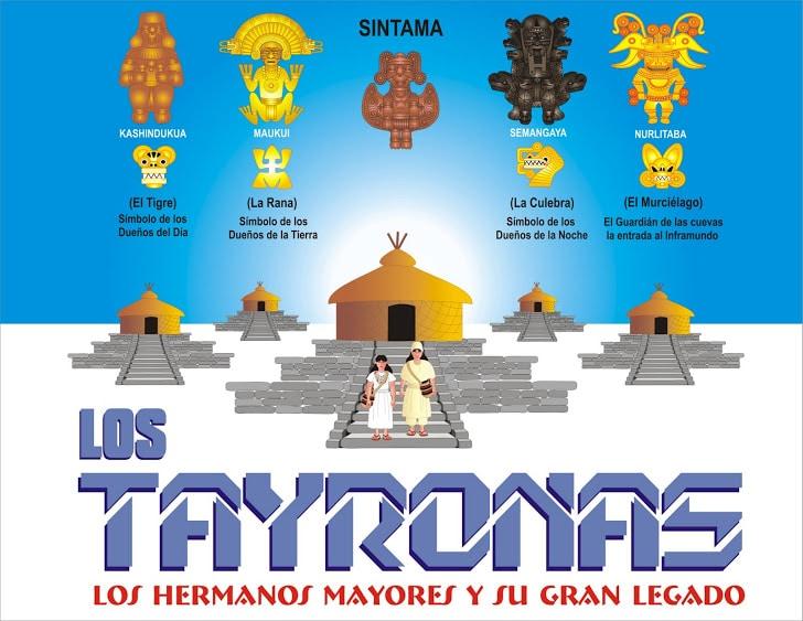 Característica y ubicación de la Cultura Tairona: