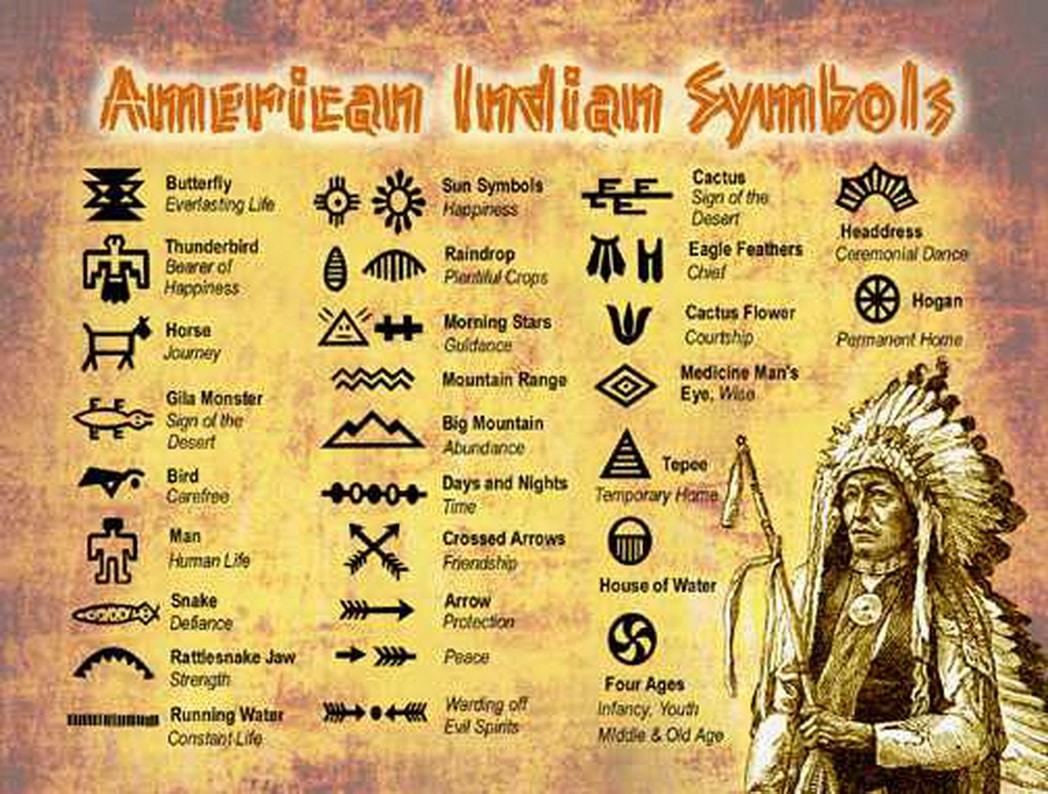 Signos de Indios Sioux:
