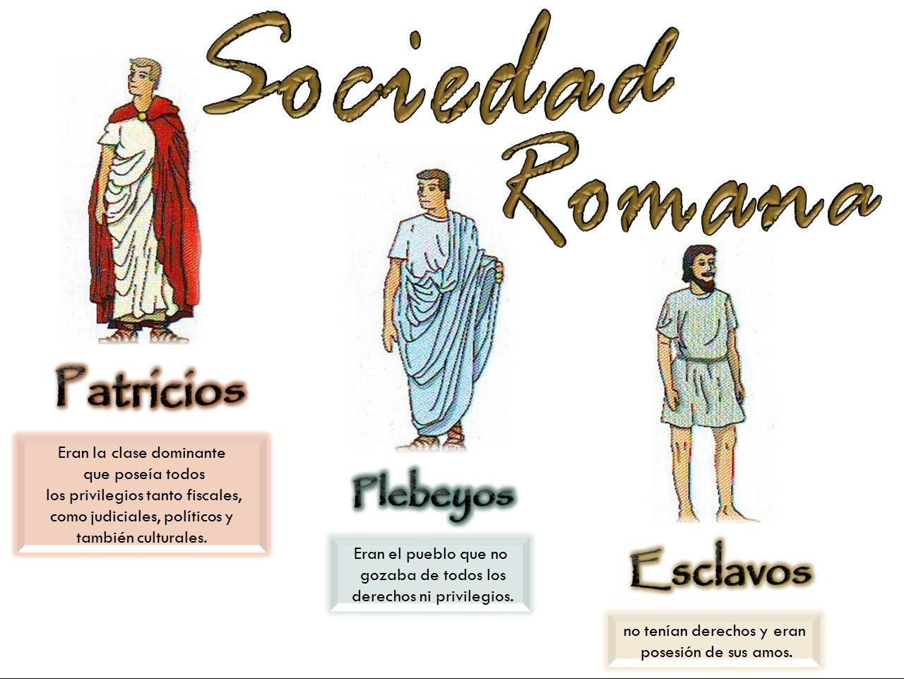 Caracteristicas y ubicación de la Cultura Romana: