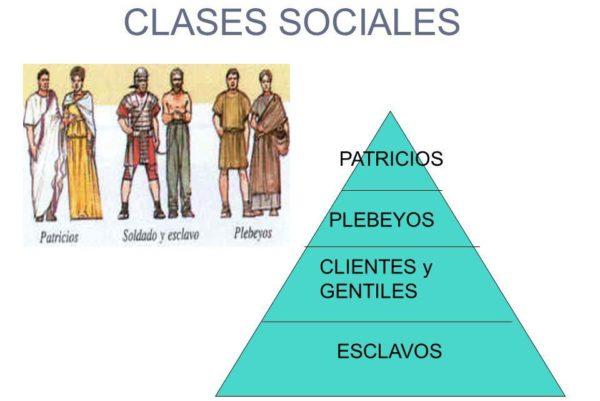 Organización Social de la Cultura Romana: