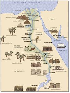 Característica y ubicación del arte Egipcio: