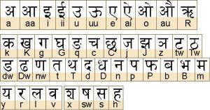 Idioma y lengua de la Cultura India: