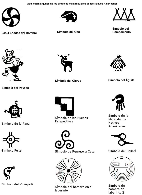 Well-known Indios americanos: historia, características, vestimenta, y mucho mas IY84